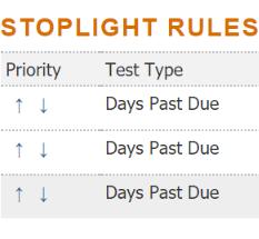 Stoplight Priority
